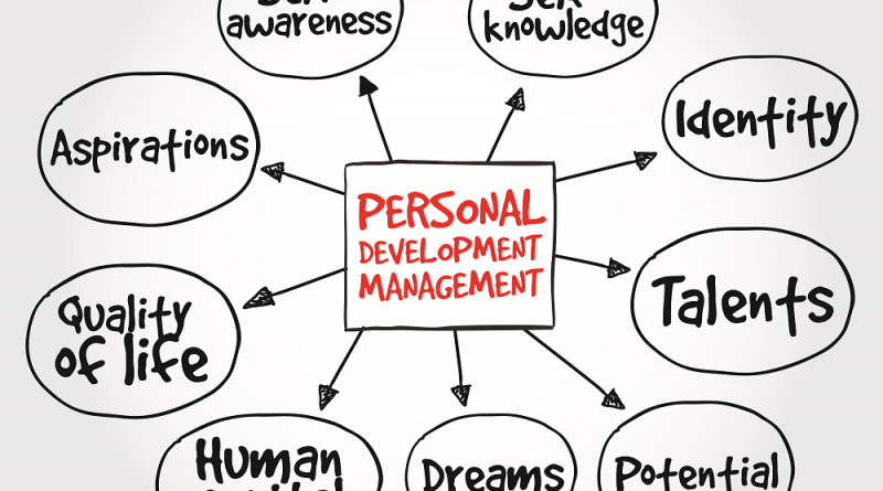 Personal development topics your personal blueprint for success personal development topics your personal blueprint for success malvernweather Gallery