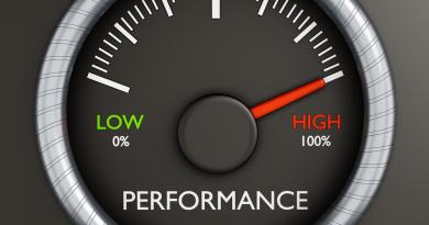 high-performance-appraisals