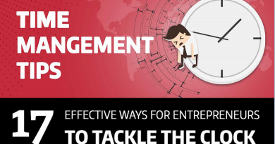 17-time-management-tips