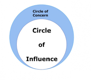 circle-of-influence-stephen-covey