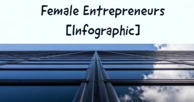 worlds-most-influential-female-entrepreneurs