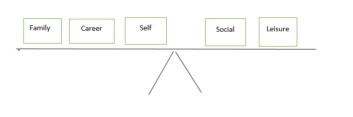 creating-balance