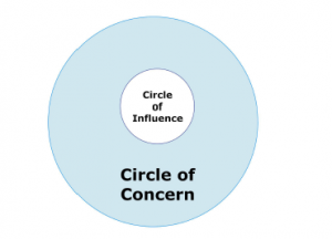 circle-of-concern-stephen-covey